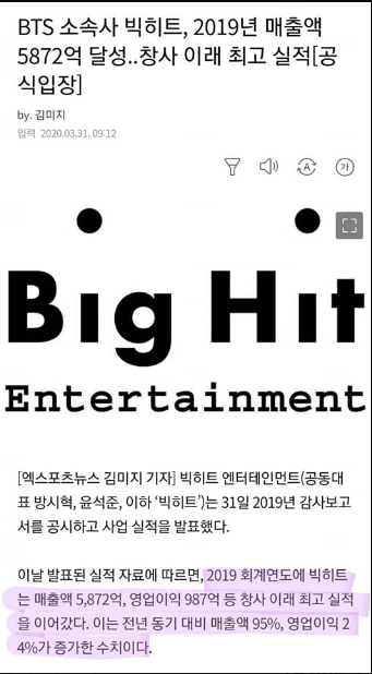 BIG HIT Entertainment Releases Audit Report