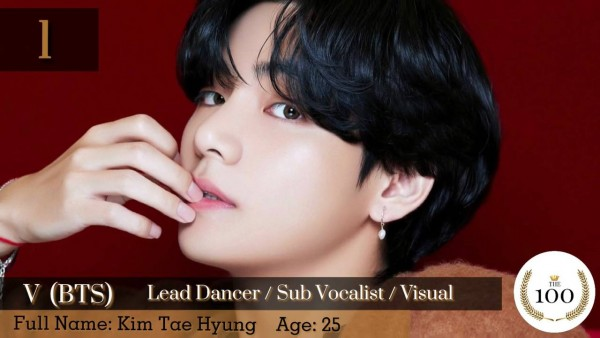 BTS V, ASTRO Cha Eunwoo, and More: The 100 Releases Their 'Most Handsome Faces of K-Pop' List
