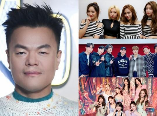 J.Y. Park and JYP Idol Groups