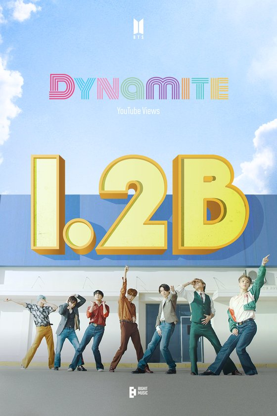 BTS' 'Dynamite' MV surpasses 1.2 billion views... third record
