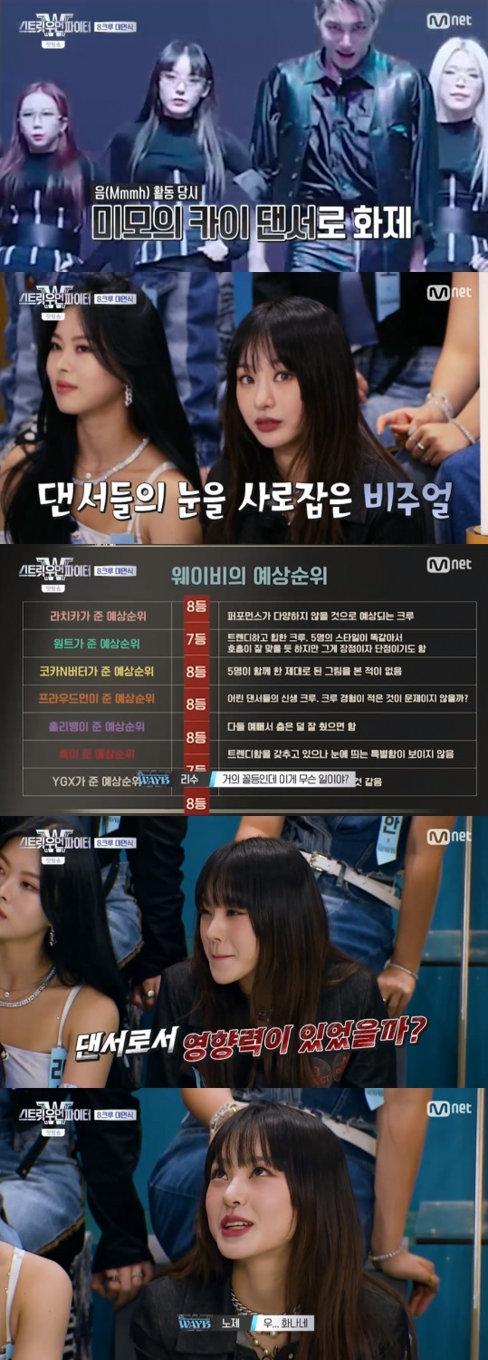 Kai's Famous Backup Dancer Noze Criticized for Her Pretty Face + Chaeyeon Received Harsh Comments in 'Street Woman Fighter'
