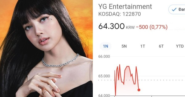 YG Entertainment Stocks Fall Following Claims that the Company is Mistreating BLACKPINK Lisa